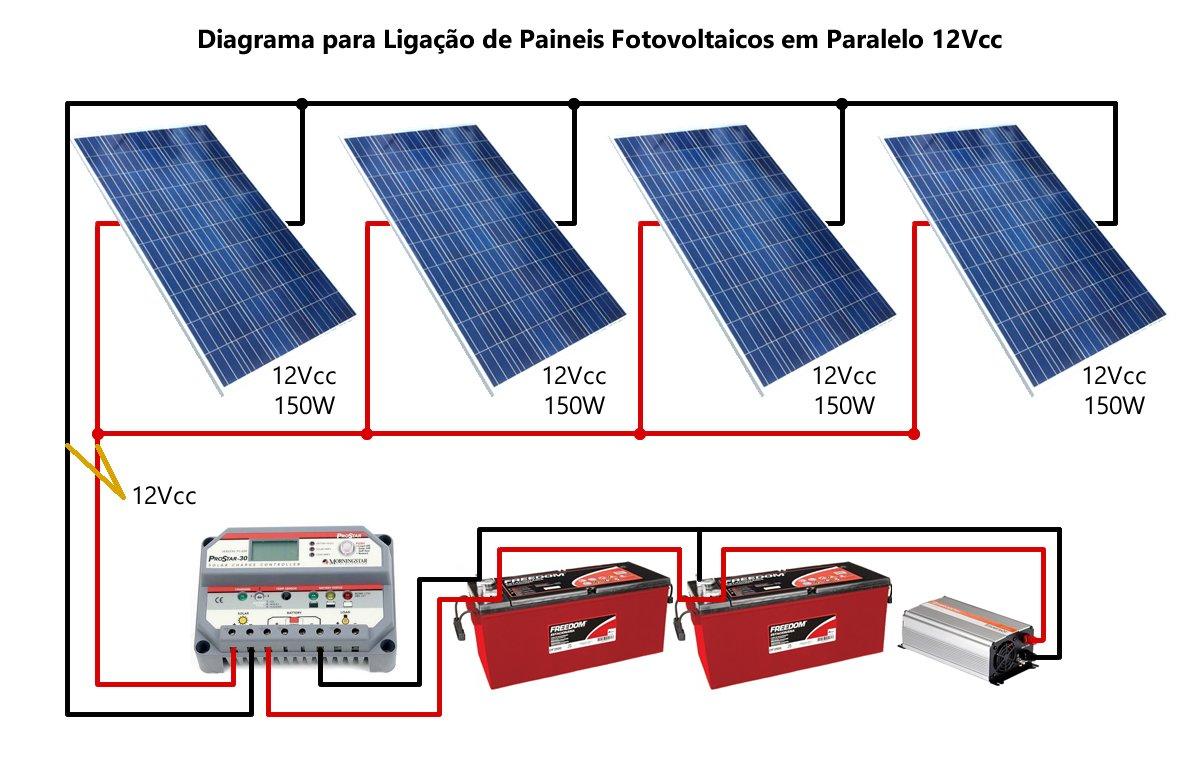 Esquema Painel Solar Paralelo 12Vcc