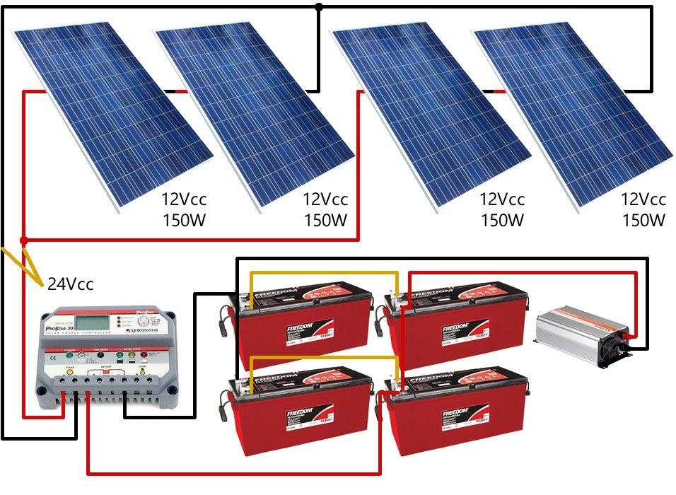 Esquema Paineis Solares em Série Paralelo 24Vcc