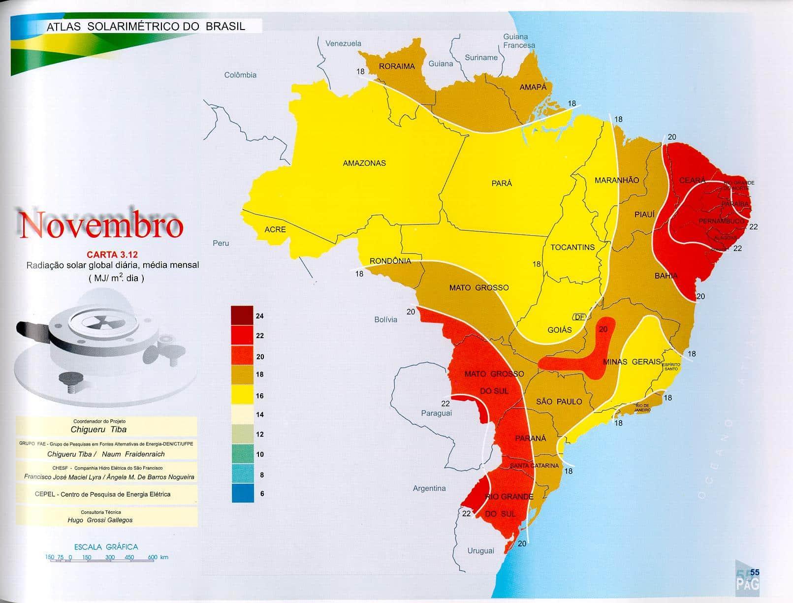 Atlas Solarimetrico do Brasil