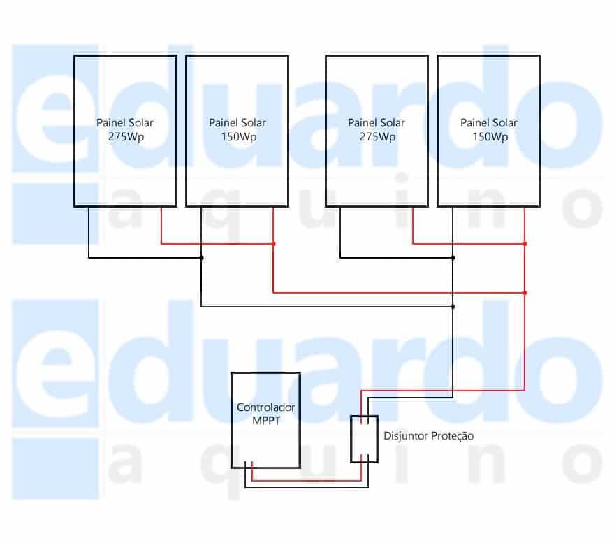 Placas 275Wp e 150Wp ligação mista Série e Paralelo