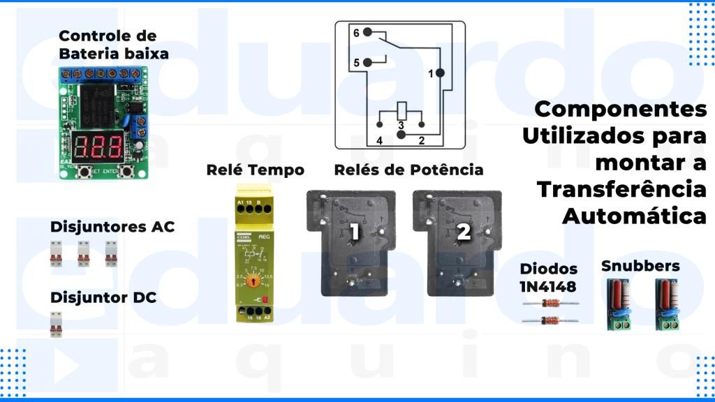 Transferência Automática Solar - Componentes Utilizados para montar a Transferência Automática