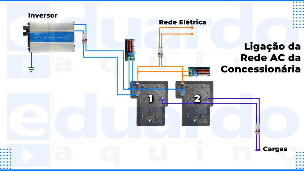 Ligação das fases da concessionária ao relé de potência