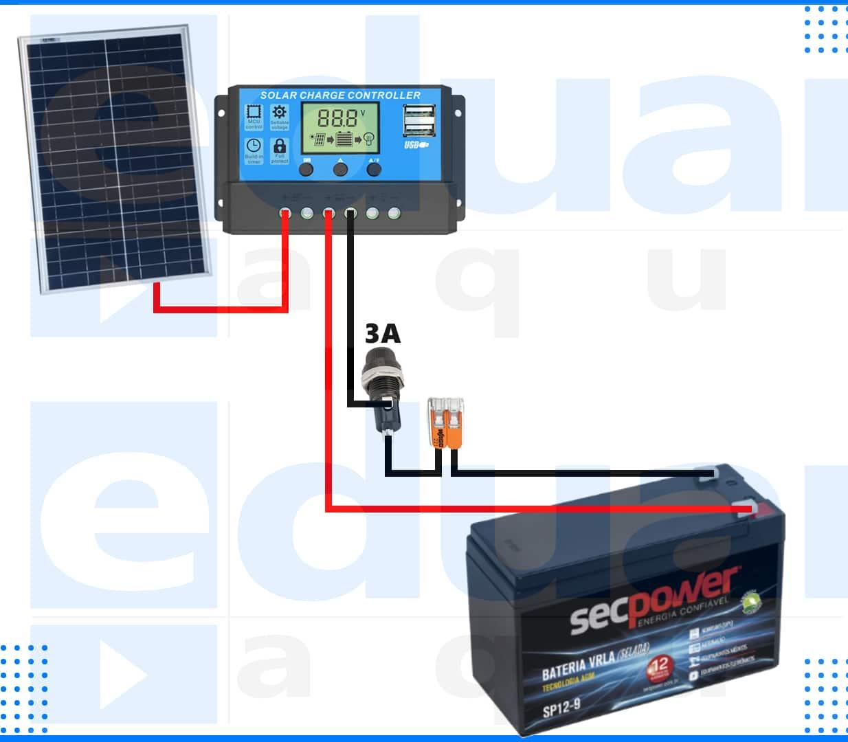 Mini KIT Energia Solar OFFGRID